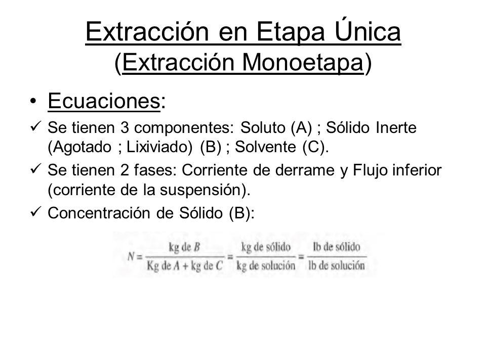 Extracción en Etapa Única (Extracción Monoetapa) Ecuaciones: Se tienen 3 componentes: Soluto (A) ; Sólido Inerte (Agotado ; Lixiviado) (B) ; Solvente