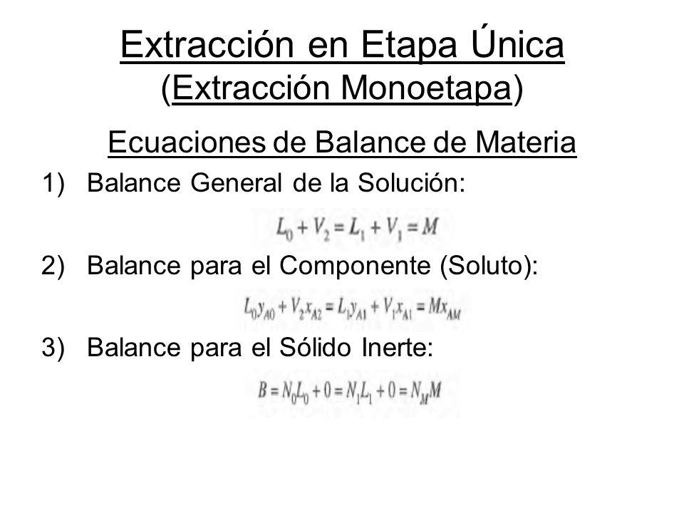 Extracción en Etapa Única (Extracción Monoetapa) Ecuaciones de Balance de Materia 1)Balance General de la Solución: 2)Balance para el Componente (Solu
