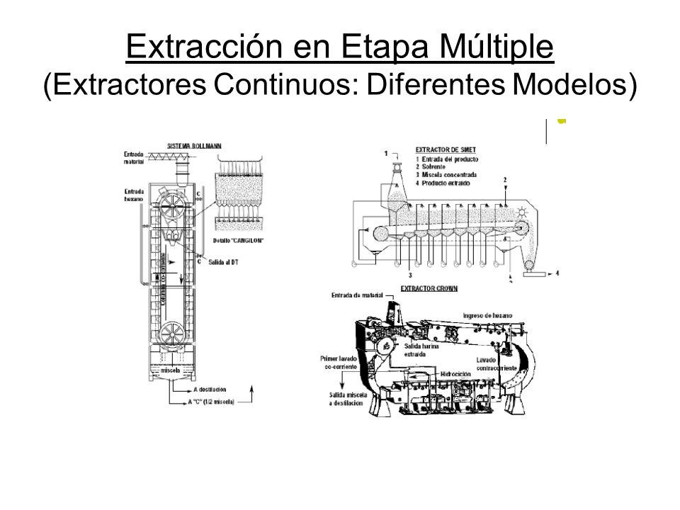 Extracción en Etapa Múltiple (Extractores Continuos: Diferentes Modelos)