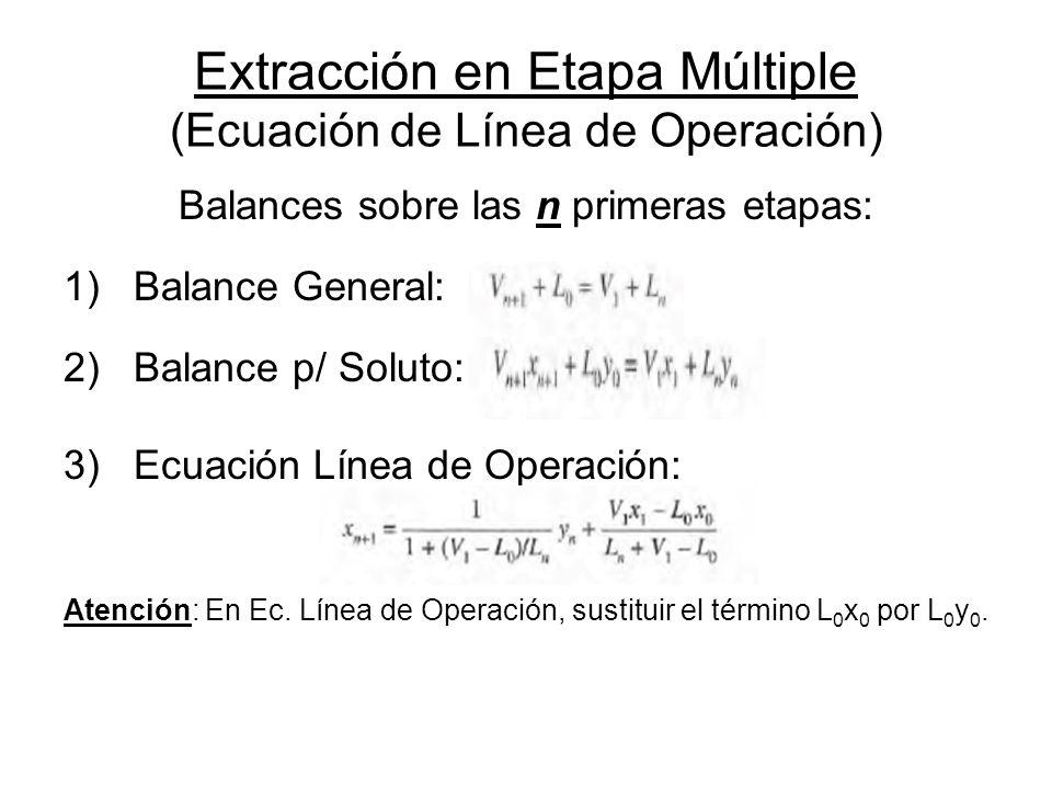 Extracción en Etapa Múltiple (Ecuación de Línea de Operación) Balances sobre las n primeras etapas: 1)Balance General: 2)Balance p/ Soluto: 3)Ecuación