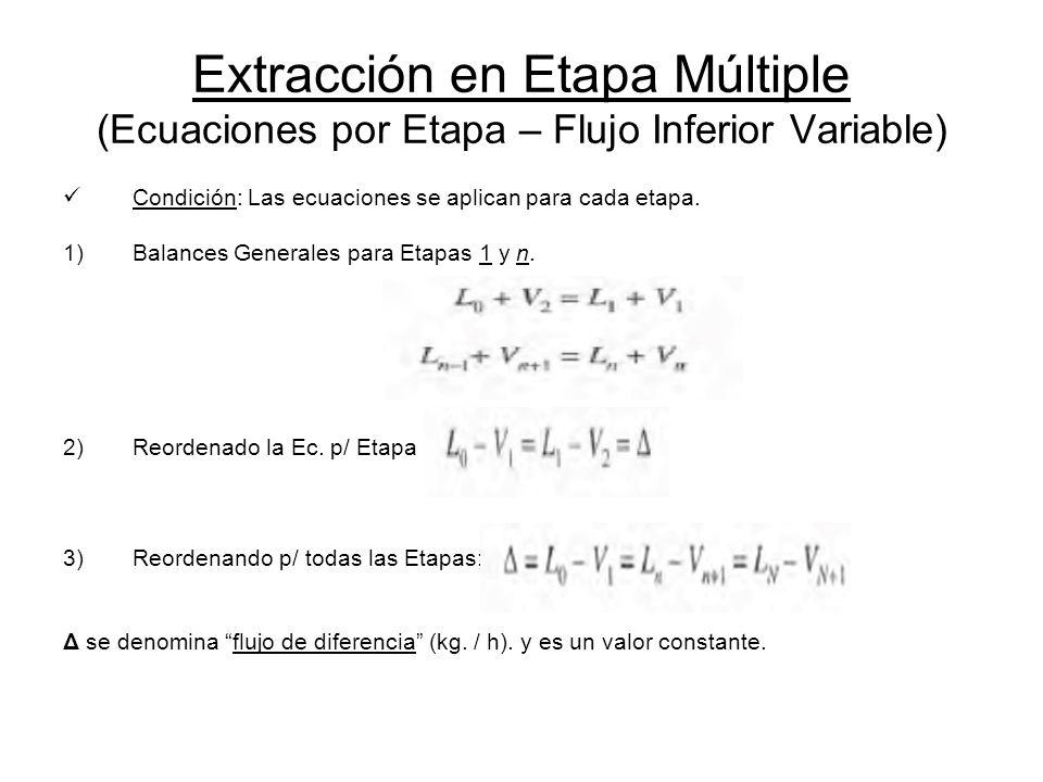 Extracción en Etapa Múltiple (Ecuaciones por Etapa – Flujo Inferior Variable) Condición: Las ecuaciones se aplican para cada etapa. 1)Balances General