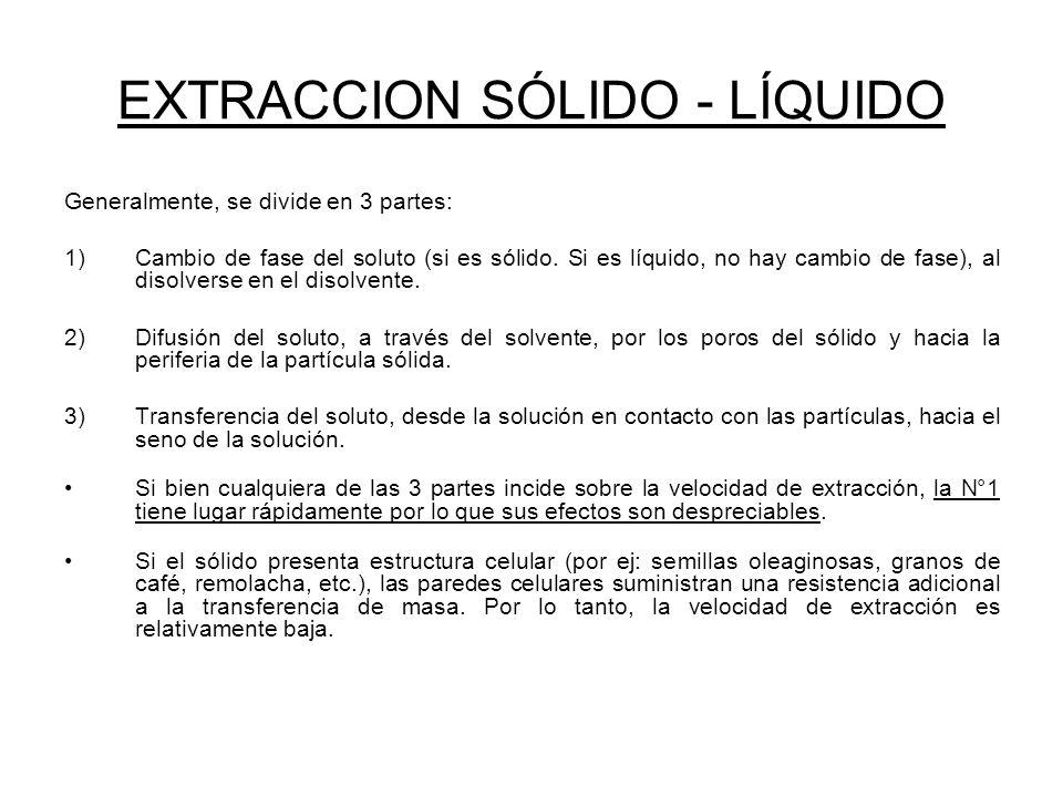 EXTRACCION SÓLIDO - LÍQUIDO Generalmente, se divide en 3 partes: 1)Cambio de fase del soluto (si es sólido. Si es líquido, no hay cambio de fase), al