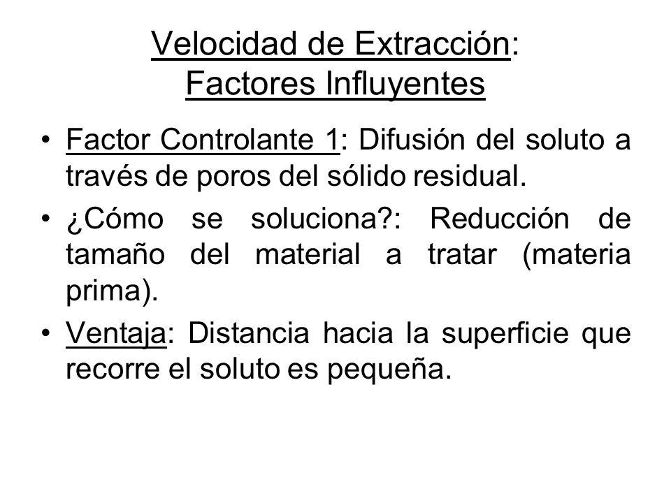 Velocidad de Extracción: Factores Influyentes Factor Controlante 1: Difusión del soluto a través de poros del sólido residual. ¿Cómo se soluciona?: Re