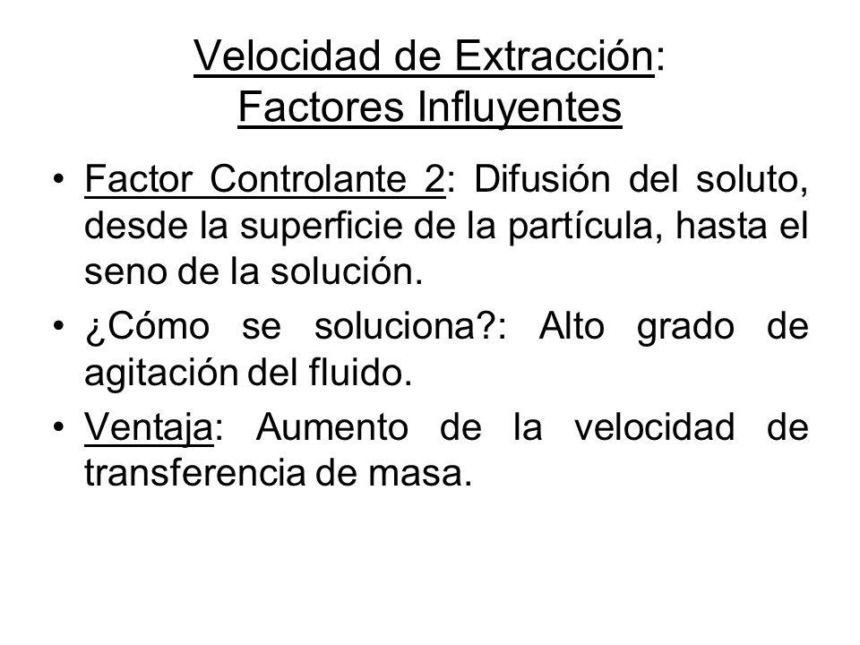 Velocidad de Extracción: Factores Influyentes Factor Controlante 2: Difusión del soluto, desde la superficie de la partícula, hasta el seno de la solu