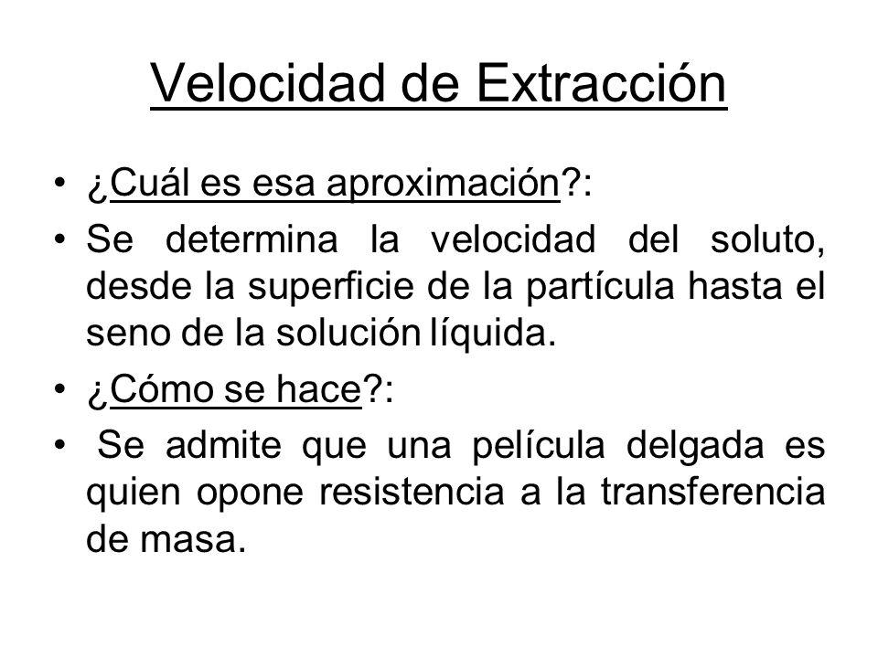 Velocidad de Extracción ¿Cuál es esa aproximación?: Se determina la velocidad del soluto, desde la superficie de la partícula hasta el seno de la solu
