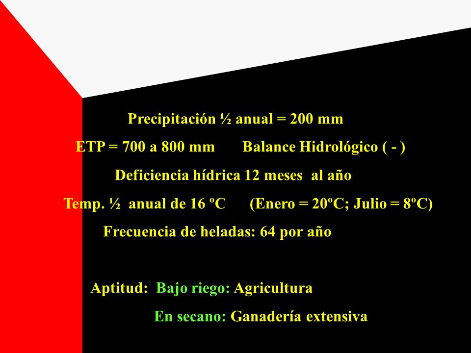 Precipitación ½ anual = 200 mm ETP = 700 a 800 mm Balance Hidrológico ( - ) Deficiencia hídrica 12 meses al año Temp. ½ anual de 16 ºC (Enero = 20ºC;