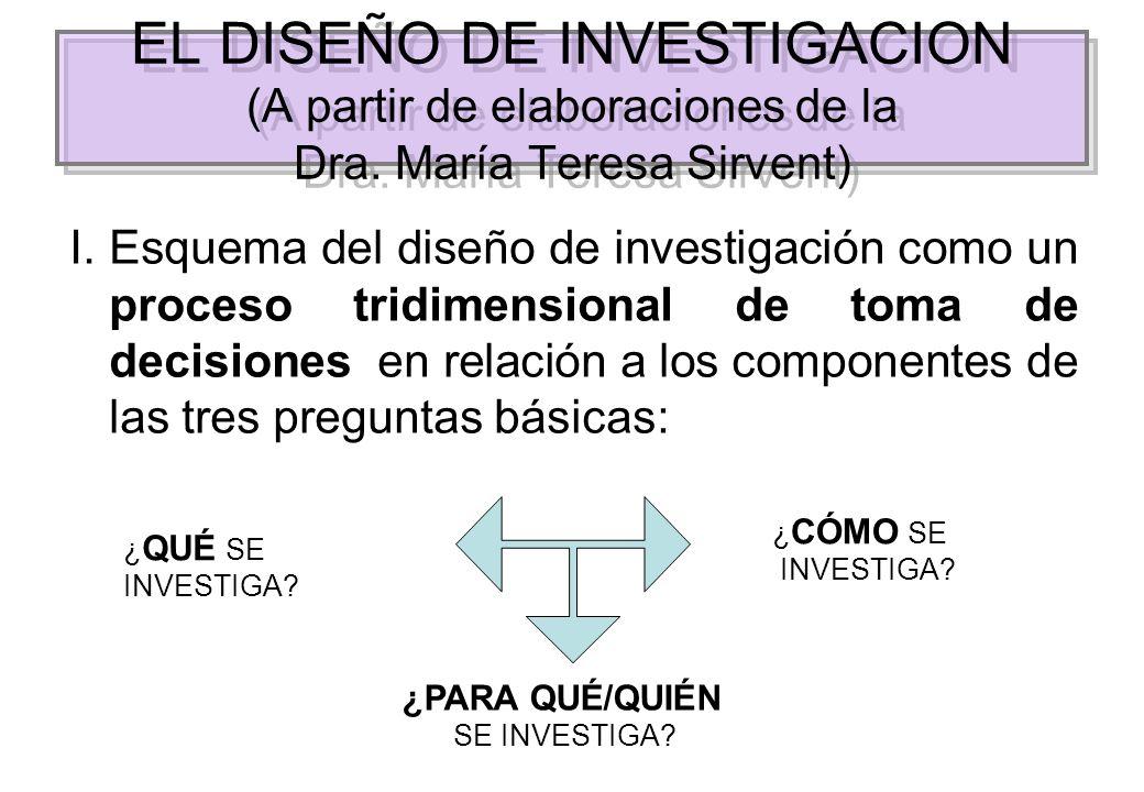 Las dimensiones del diseño PRIMERA DIMENSION: EPISTEMÓLOGICA: DECISIONES SOBRE CONSTRUCCIÓN DEL OBJETO DE INVESTIGACIÓN.