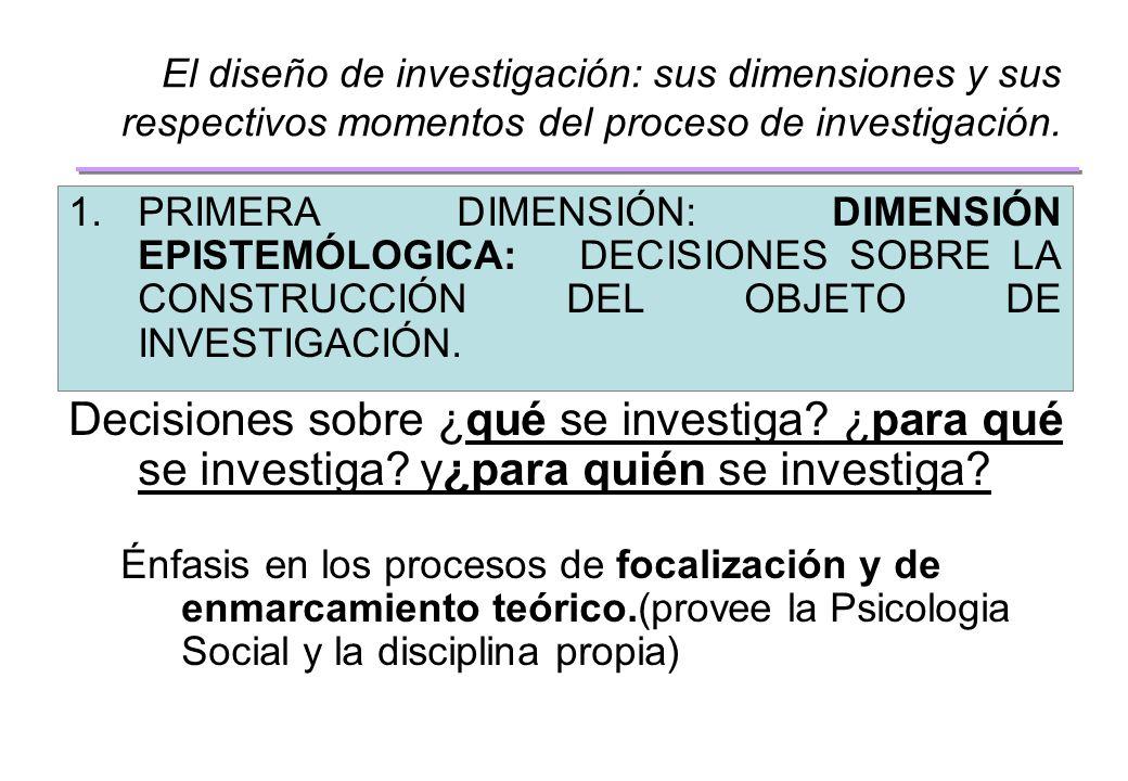 Dimensión epistemológica.1.1. La génesis de una investigación.