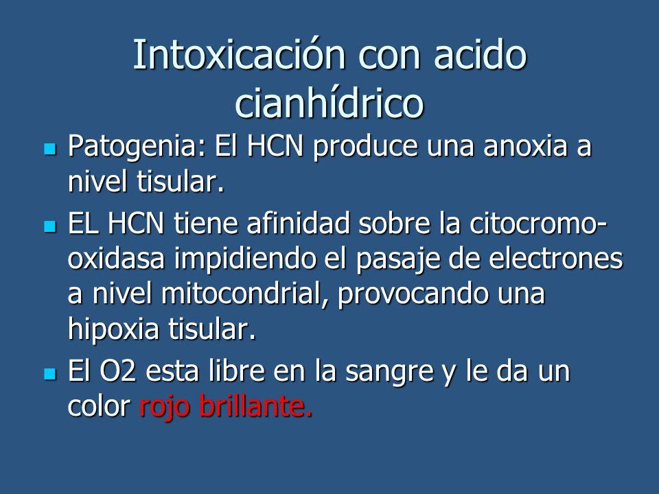 Intoxicación con acido cianhídrico Patogenia: El HCN produce una anoxia a nivel tisular. Patogenia: El HCN produce una anoxia a nivel tisular. EL HCN
