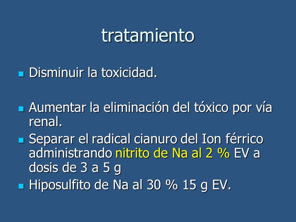 tratamiento Disminuir la toxicidad. Disminuir la toxicidad. Aumentar la eliminación del tóxico por vía renal. Aumentar la eliminación del tóxico por v