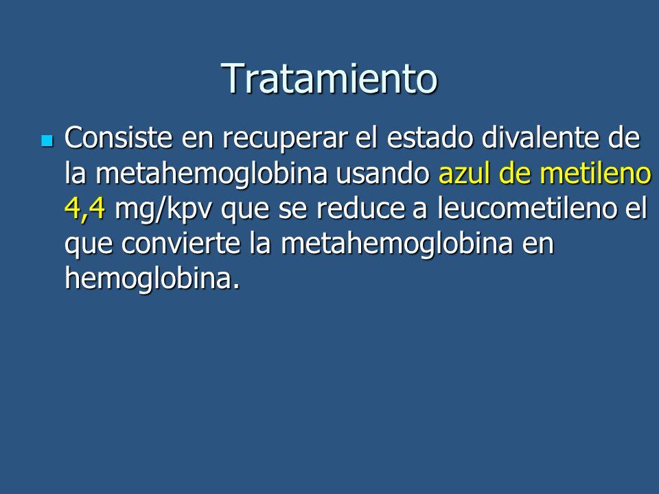 Tratamiento Consiste en recuperar el estado divalente de la metahemoglobina usando azul de metileno 4,4 mg/kpv que se reduce a leucometileno el que convierte la metahemoglobina en hemoglobina.