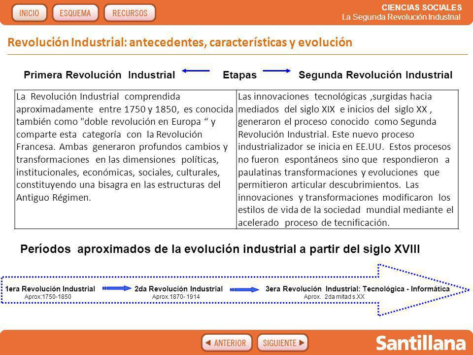 CIENCIAS SOCIALES La Segunda Revolución Industrial El motor de la industria moderna