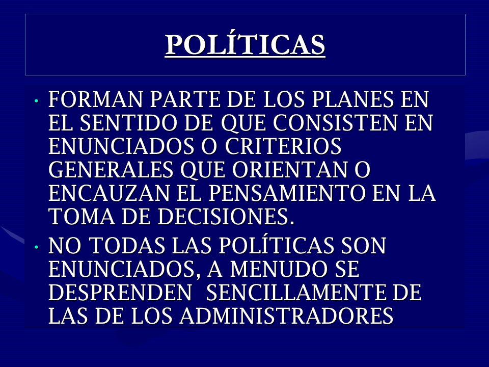 POLÍTICASPOLÍTICAS FORMAN PARTE DE LOS PLANES EN EL SENTIDO DE QUE CONSISTEN EN ENUNCIADOS O CRITERIOS GENERALES QUE ORIENTAN O ENCAUZAN EL PENSAMIENTO EN LA TOMA DE DECISIONES.FORMAN PARTE DE LOS PLANES EN EL SENTIDO DE QUE CONSISTEN EN ENUNCIADOS O CRITERIOS GENERALES QUE ORIENTAN O ENCAUZAN EL PENSAMIENTO EN LA TOMA DE DECISIONES.