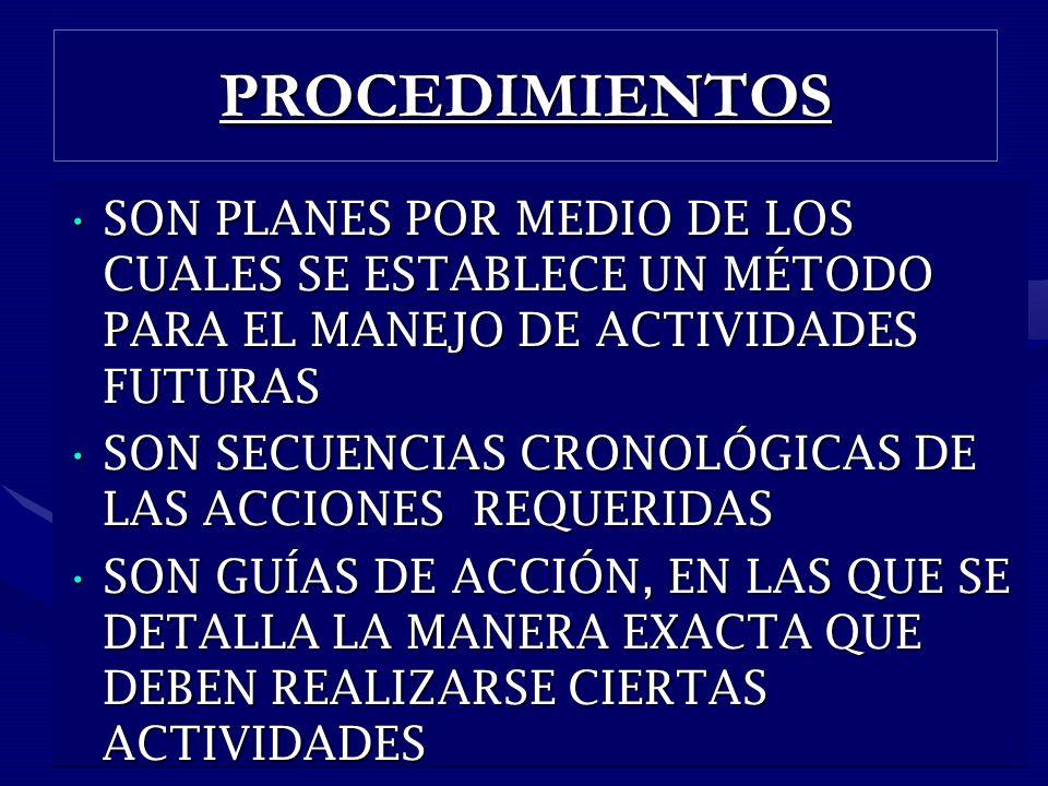 PROCEDIMIENTOSPROCEDIMIENTOS SON PLANES POR MEDIO DE LOS CUALES SE ESTABLECE UN MÉTODO PARA EL MANEJO DE ACTIVIDADES FUTURASSON PLANES POR MEDIO DE LOS CUALES SE ESTABLECE UN MÉTODO PARA EL MANEJO DE ACTIVIDADES FUTURAS SON SECUENCIAS CRONOLÓGICAS DE LAS ACCIONES REQUERIDASSON SECUENCIAS CRONOLÓGICAS DE LAS ACCIONES REQUERIDAS SON GUÍAS DE ACCIÓN, EN LAS QUE SE DETALLA LA MANERA EXACTA QUE DEBEN REALIZARSE CIERTAS ACTIVIDADESSON GUÍAS DE ACCIÓN, EN LAS QUE SE DETALLA LA MANERA EXACTA QUE DEBEN REALIZARSE CIERTAS ACTIVIDADES SON PLANES POR MEDIO DE LOS CUALES SE ESTABLECE UN MÉTODO PARA EL MANEJO DE ACTIVIDADES FUTURASSON PLANES POR MEDIO DE LOS CUALES SE ESTABLECE UN MÉTODO PARA EL MANEJO DE ACTIVIDADES FUTURAS SON SECUENCIAS CRONOLÓGICAS DE LAS ACCIONES REQUERIDASSON SECUENCIAS CRONOLÓGICAS DE LAS ACCIONES REQUERIDAS SON GUÍAS DE ACCIÓN, EN LAS QUE SE DETALLA LA MANERA EXACTA QUE DEBEN REALIZARSE CIERTAS ACTIVIDADESSON GUÍAS DE ACCIÓN, EN LAS QUE SE DETALLA LA MANERA EXACTA QUE DEBEN REALIZARSE CIERTAS ACTIVIDADES