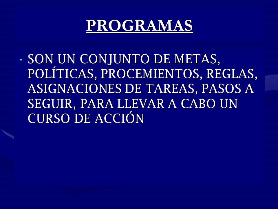 PROGRAMASPROGRAMAS SON UN CONJUNTO DE METAS, POLÍTICAS, PROCEMIENTOS, REGLAS, ASIGNACIONES DE TAREAS, PASOS A SEGUIR, PARA LLEVAR A CABO UN CURSO DE ACCIÓNSON UN CONJUNTO DE METAS, POLÍTICAS, PROCEMIENTOS, REGLAS, ASIGNACIONES DE TAREAS, PASOS A SEGUIR, PARA LLEVAR A CABO UN CURSO DE ACCIÓN