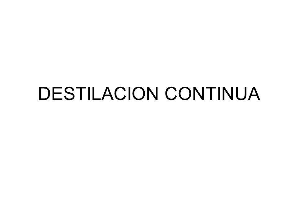 Destilación Continua Operación realizada en contracorriente y en varias etapas.