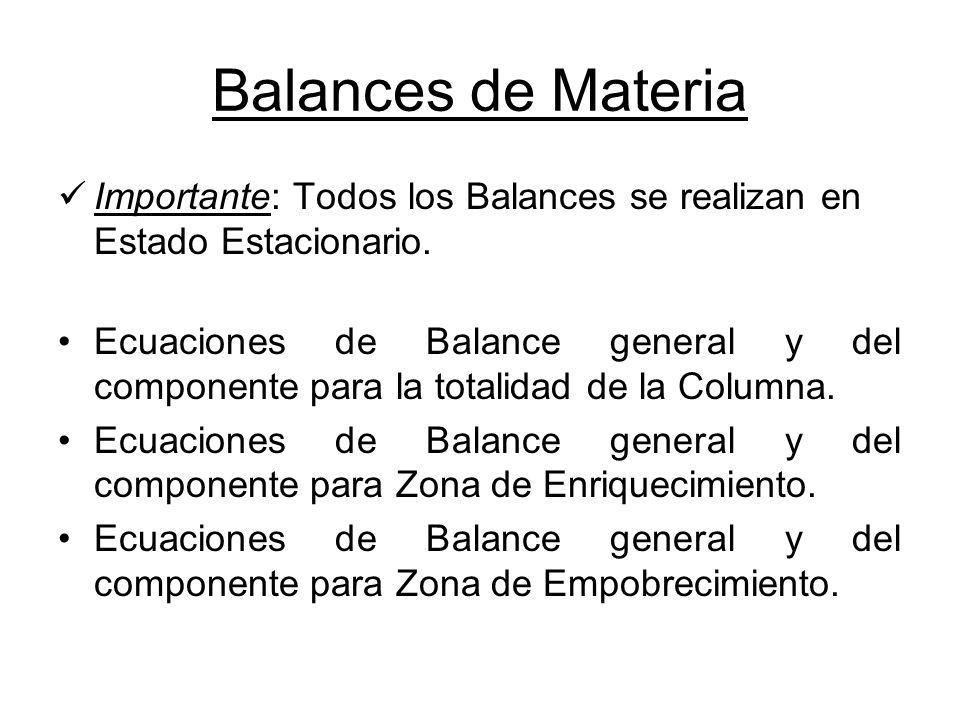 Balances de Materia Importante: Todos los Balances se realizan en Estado Estacionario. Ecuaciones de Balance general y del componente para la totalida