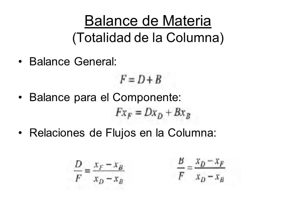 Balance de Materia (Totalidad de la Columna) Balance General: Balance para el Componente: Relaciones de Flujos en la Columna:
