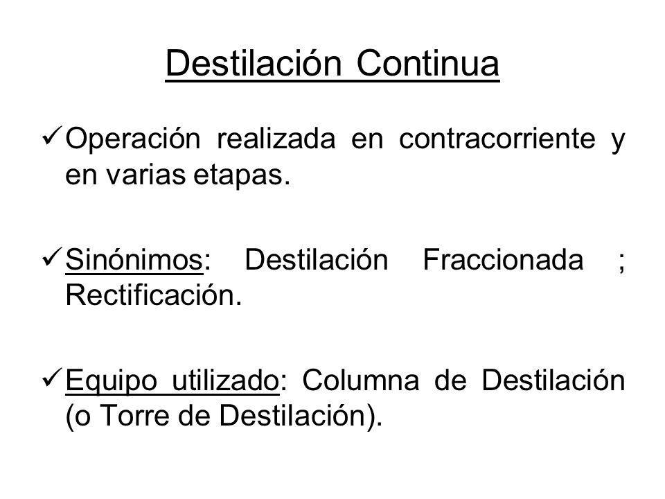 Destilación Continua Operación realizada en contracorriente y en varias etapas. Sinónimos: Destilación Fraccionada ; Rectificación. Equipo utilizado: