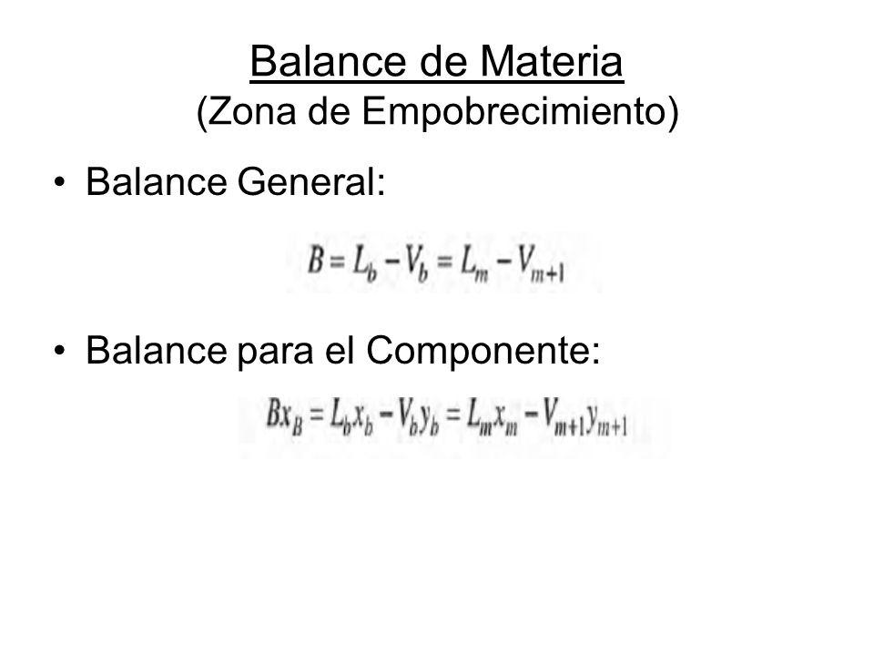 Balance de Materia (Zona de Empobrecimiento) Balance General: Balance para el Componente: