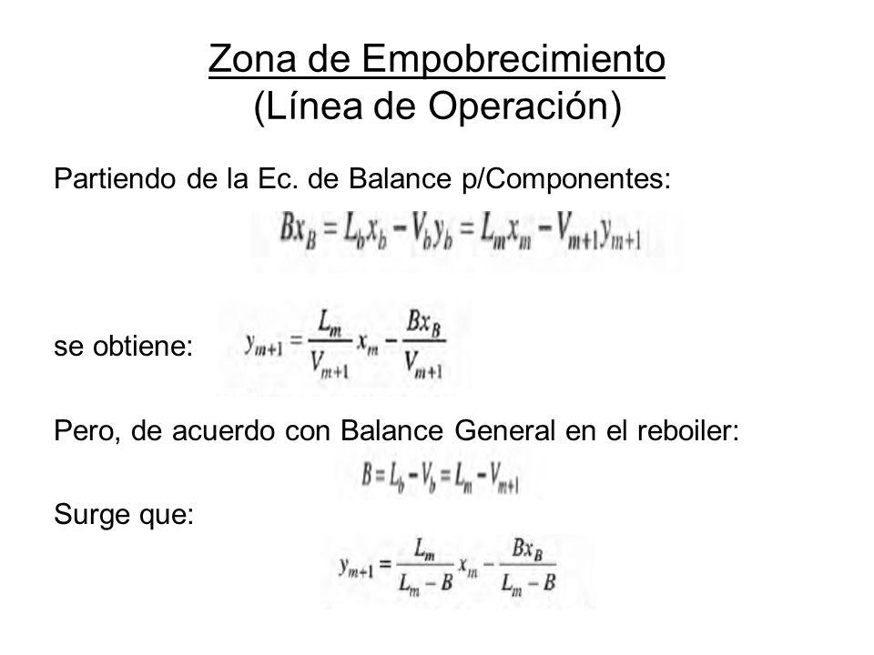 Zona de Empobrecimiento (Línea de Operación) Partiendo de la Ec. de Balance p/Componentes: se obtiene: Pero, de acuerdo con Balance General en el rebo