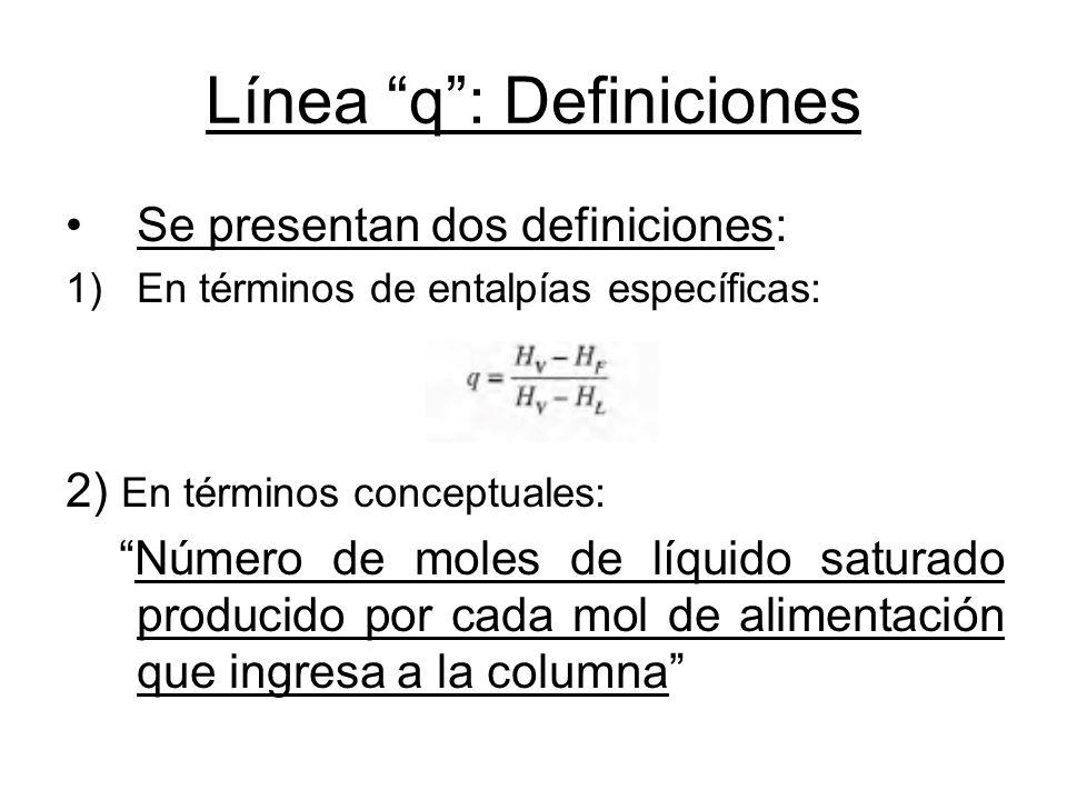 Línea q: Definiciones Se presentan dos definiciones: 1)En términos de entalpías específicas: 2) En términos conceptuales: Número de moles de líquido s