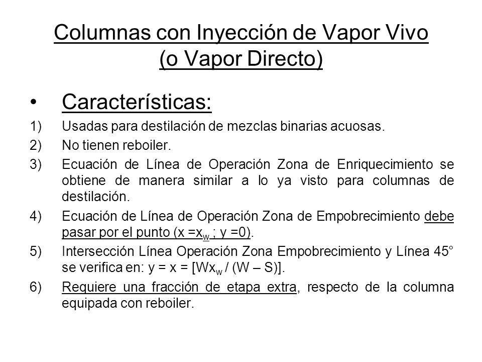 Columnas con Inyección de Vapor Vivo (o Vapor Directo) Características: 1)Usadas para destilación de mezclas binarias acuosas. 2)No tienen reboiler. 3