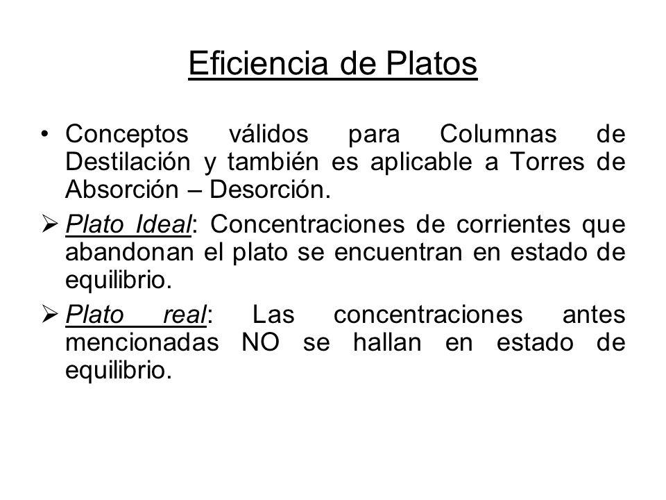 Eficiencia de Platos Conceptos válidos para Columnas de Destilación y también es aplicable a Torres de Absorción – Desorción. Plato Ideal: Concentraci