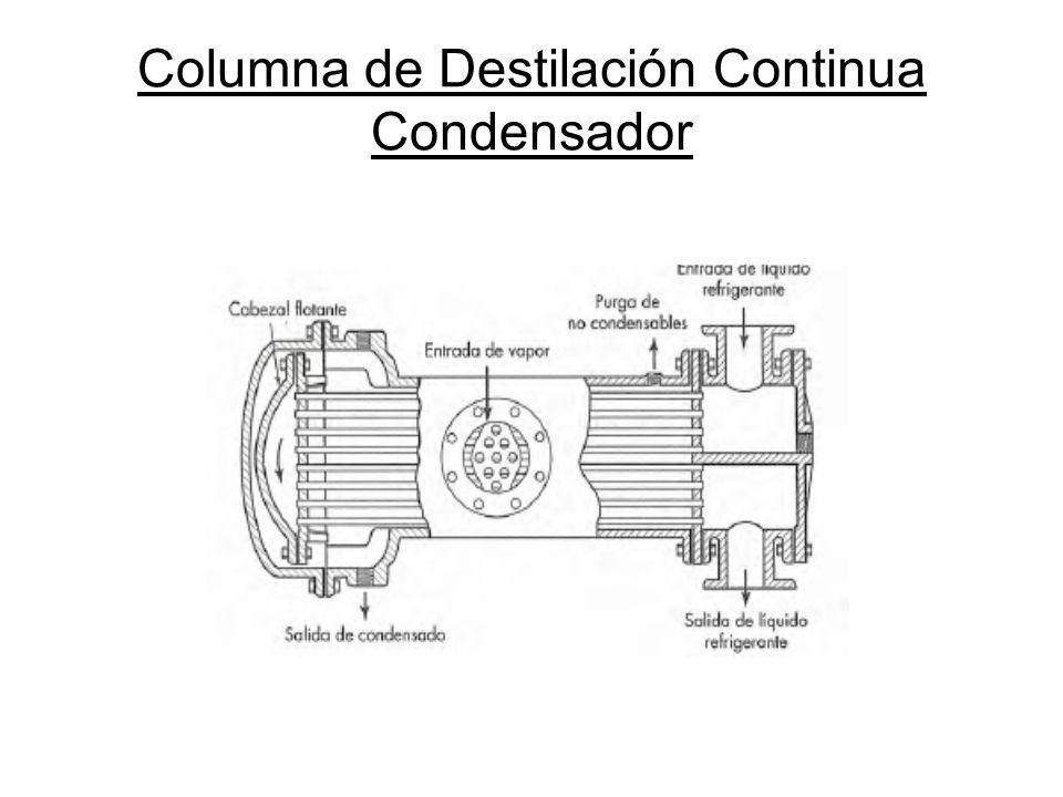 Columna de Destilación Continua Circulación de Líquido y Vapor