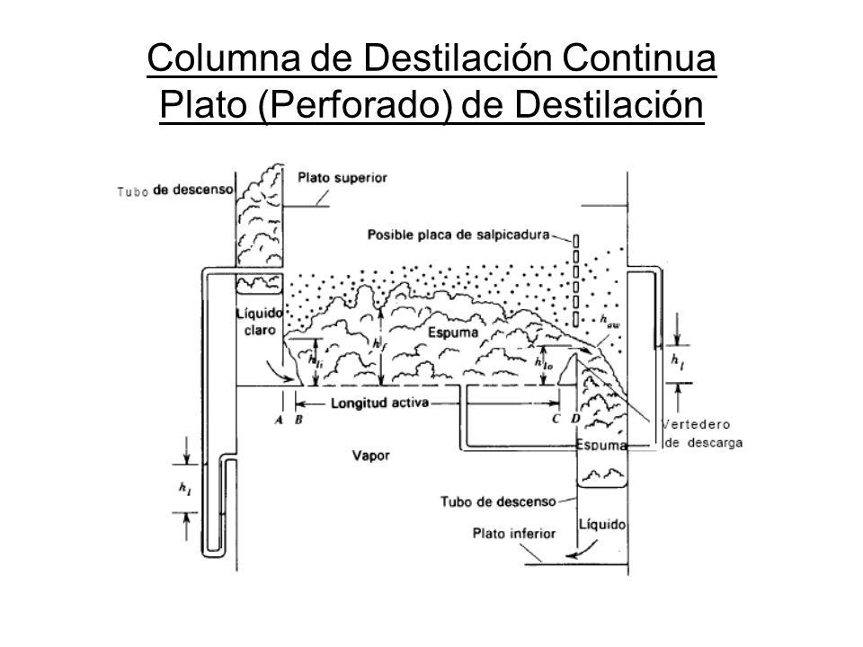 Zona de Enriquecimiento (Ecuación de Línea de Operación) Si en la Ecuación: Se reemplaza por (x n = x D ) ; se obtiene: Conclusión: Línea de Operación intercepta a Línea de 45° en el punto (x D ; x D ).