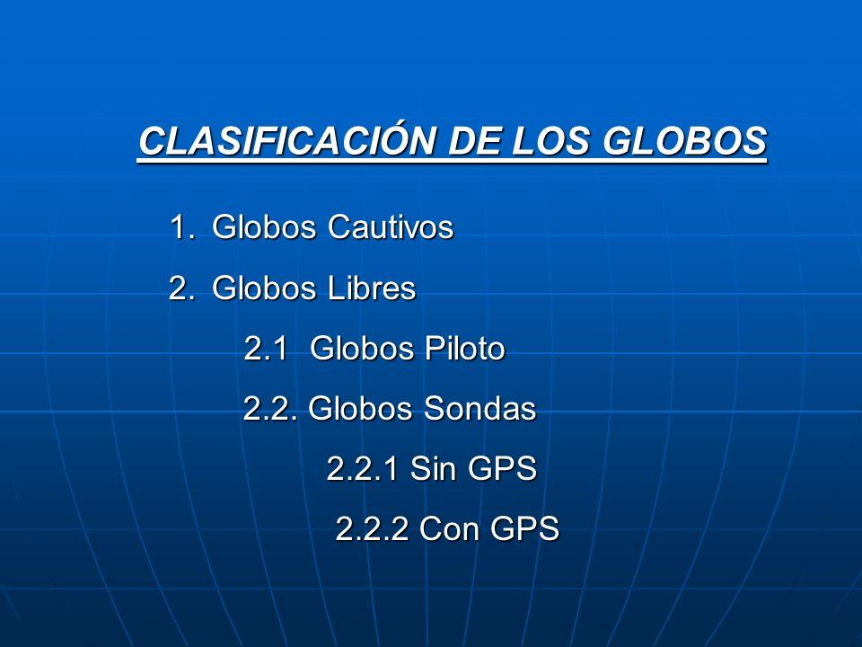 CLASIFICACIÓN DE LOS GLOBOS 1.Globos Cautivos 2.Globos Libres 2.1 Globos Piloto 2.2. Globos Sondas 2.2. Globos Sondas 2.2.1 Sin GPS 2.2.1 Sin GPS 2.2.