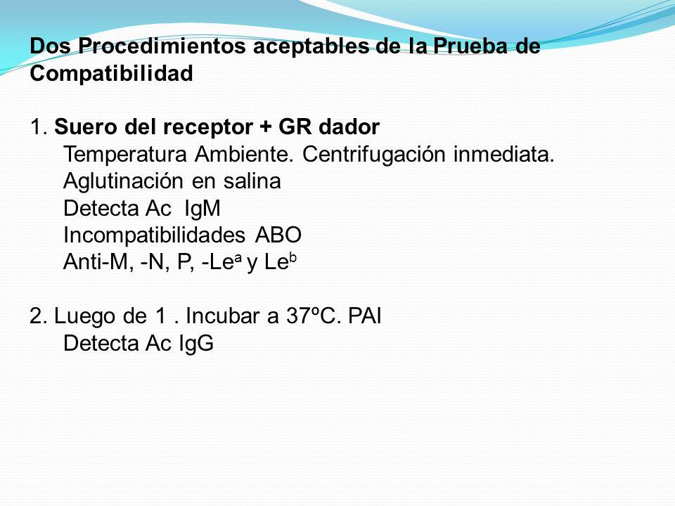 Dos Procedimientos aceptables de la Prueba de Compatibilidad 1. Suero del receptor + GR dador Temperatura Ambiente. Centrifugación inmediata. Aglutina