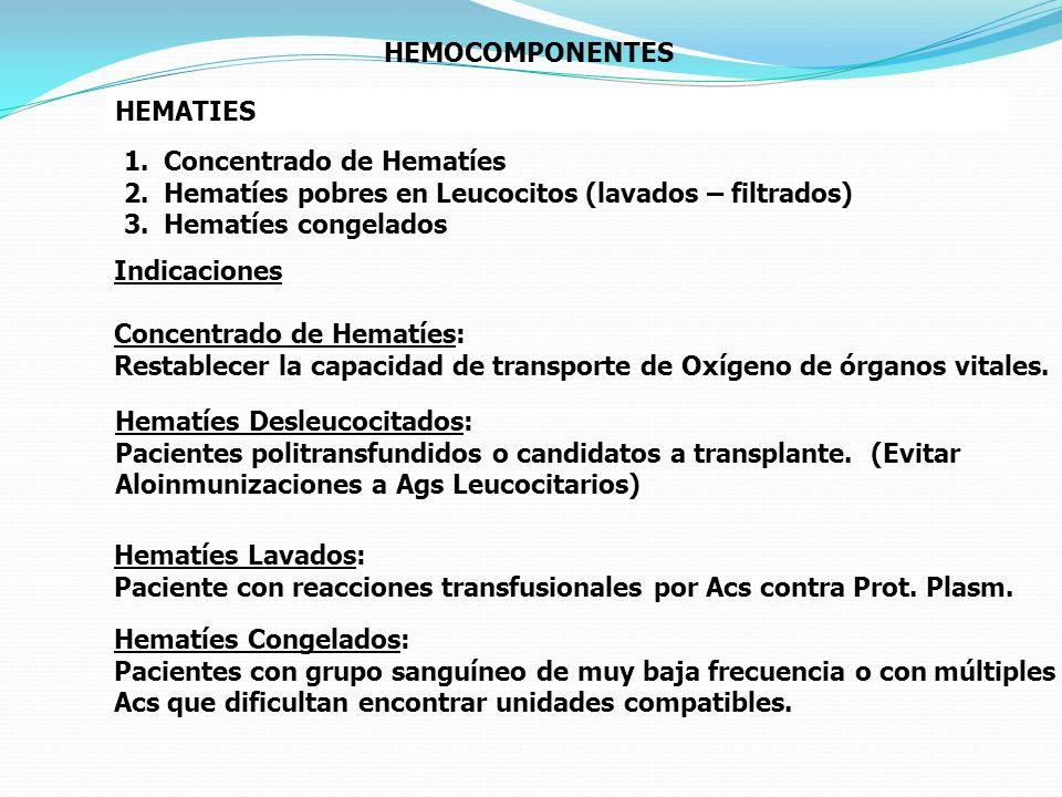 HEMOCOMPONENTES HEMATIES 1.Concentrado de Hematíes 2.Hematíes pobres en Leucocitos (lavados – filtrados) 3.Hematíes congelados Indicaciones Concentrad