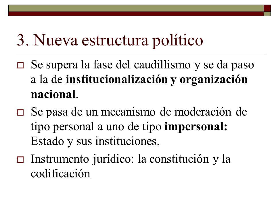 3. Nueva estructura político Se supera la fase del caudillismo y se da paso a la de institucionalización y organización nacional. Se pasa de un mecani