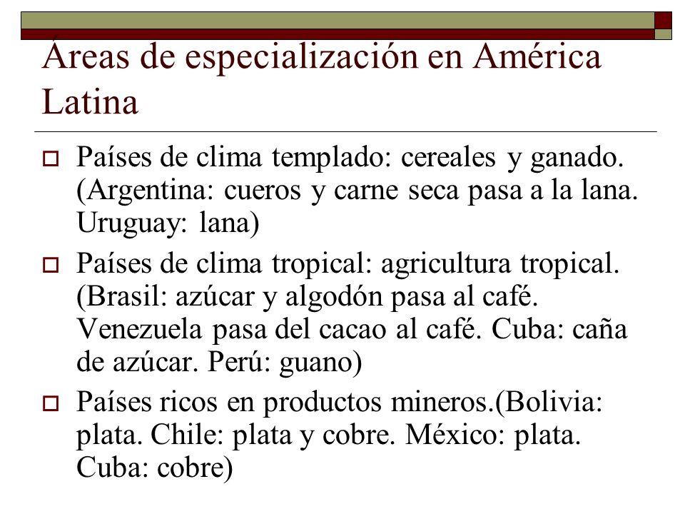 Áreas de especialización en América Latina Países de clima templado: cereales y ganado. (Argentina: cueros y carne seca pasa a la lana. Uruguay: lana)