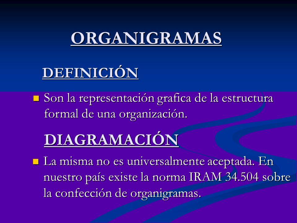 ORGANIGRAMAS DEFINICIÓN Son la representación grafica de la estructura formal de una organización. Son la representación grafica de la estructura form