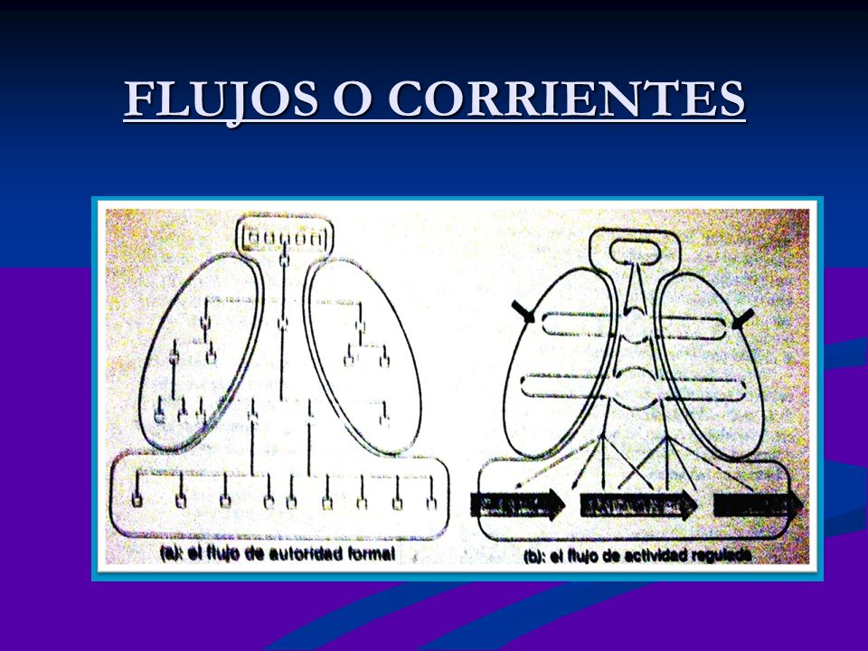 FLUJOS O CORRIENTES