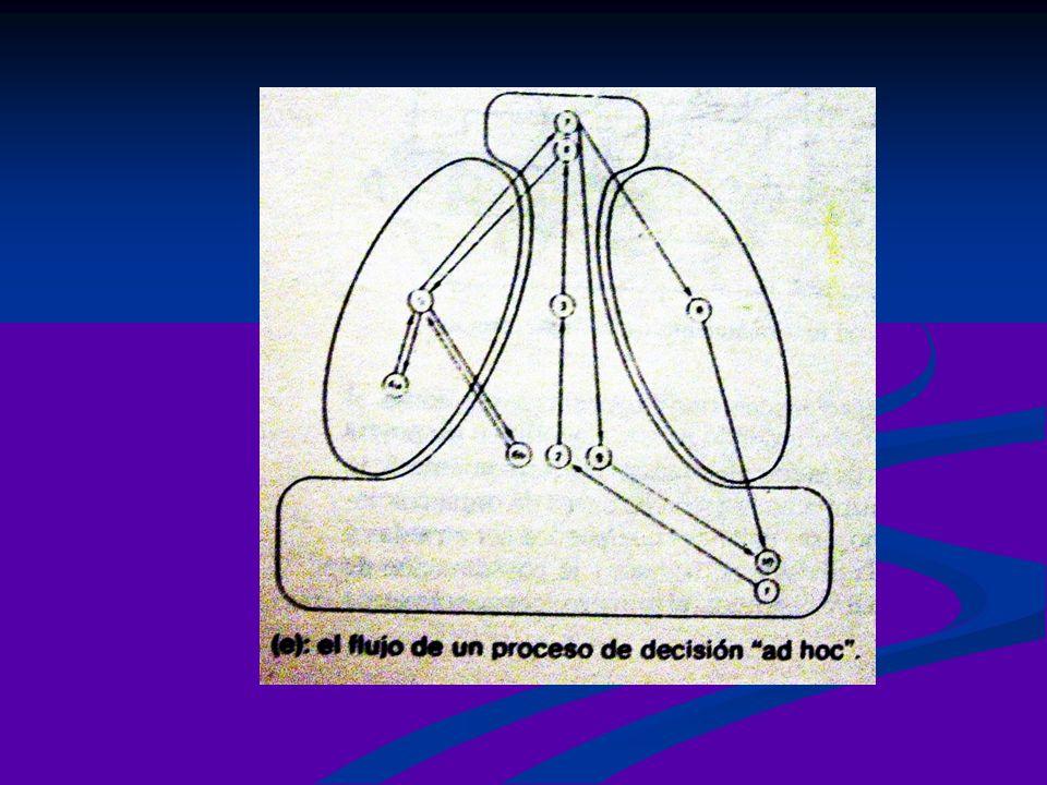 Flujo de autoridad formal: es el que representa el organigrama, autoridad, poder bajando las jerarquías.