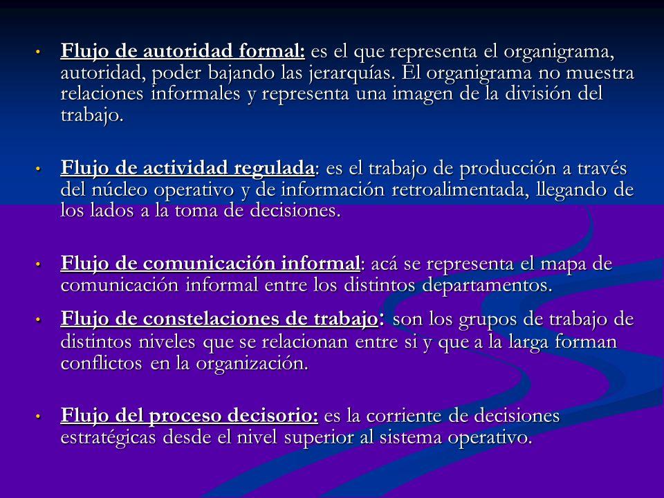 Flujo de autoridad formal: es el que representa el organigrama, autoridad, poder bajando las jerarquías. El organigrama no muestra relaciones informal