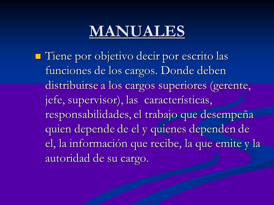 MANUALES Tiene por objetivo decir por escrito las funciones de los cargos. Donde deben distribuirse a los cargos superiores (gerente, jefe, supervisor