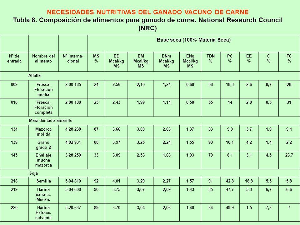 NECESIDADES NUTRITIVAS DEL GANADO VACUNO DE CARNE Tabla 8. Composición de alimentos para ganado de carne. National Research Council (NRC) Base seca (1