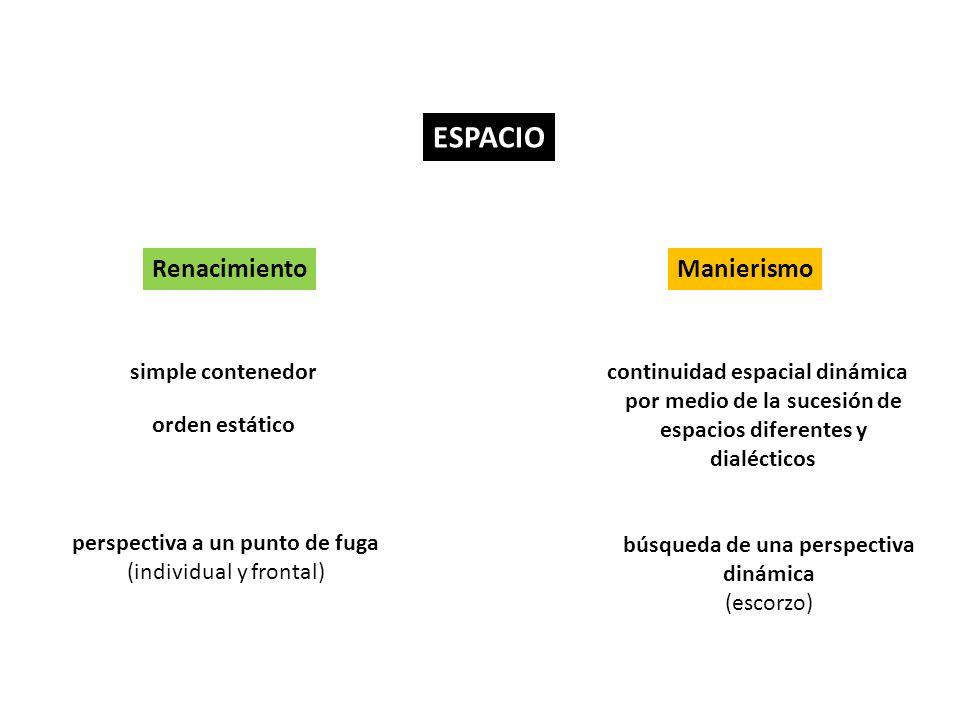 ESPACIO RenacimientoManierismo simple contenedorcontinuidad espacial dinámica por medio de la sucesión de espacios diferentes y dialécticos orden estático perspectiva a un punto de fuga (individual y frontal) búsqueda de una perspectiva dinámica (escorzo)