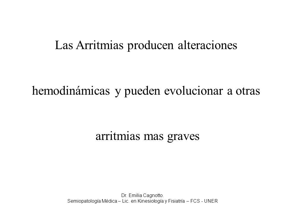 Las Arritmias producen alteraciones hemodinámicas y pueden evolucionar a otras arritmias mas graves Dr. Emilia Cagnotto. Semiopatología Médica – Lic.
