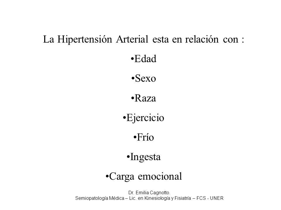 La Hipertensión Arterial esta en relación con : Edad Sexo Raza Ejercicio Frío Ingesta Carga emocional Dr. Emilia Cagnotto. Semiopatología Médica – Lic
