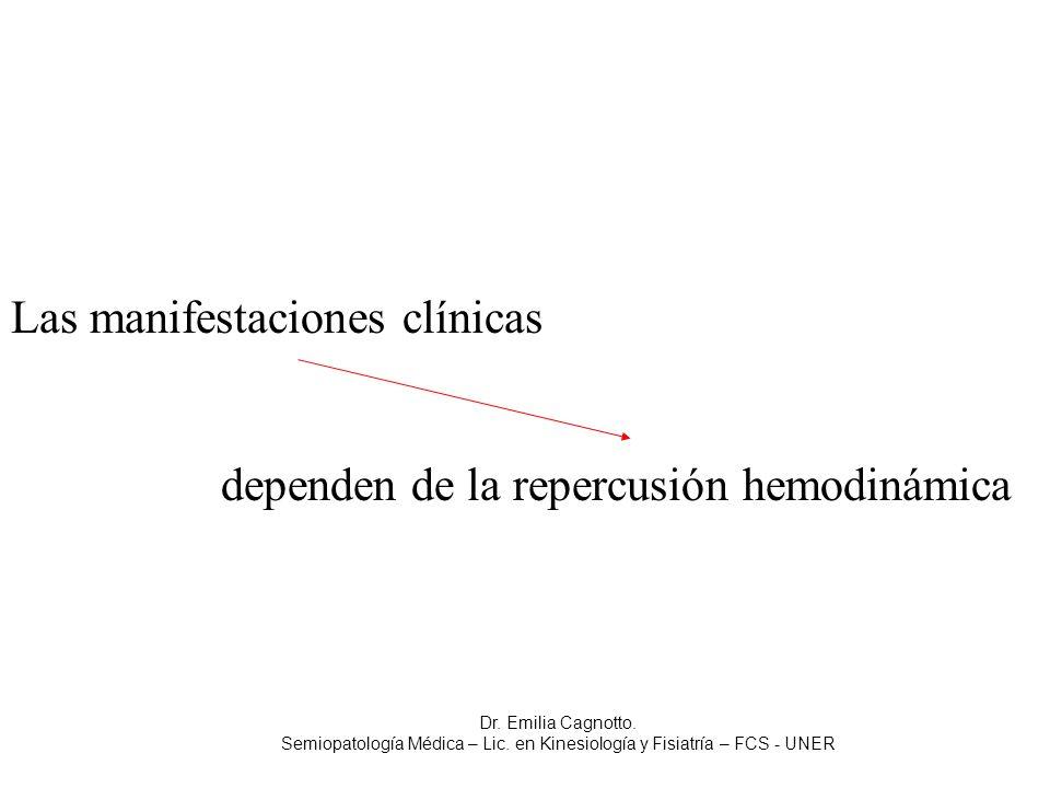 Las manifestaciones clínicas dependen de la repercusión hemodinámica Dr. Emilia Cagnotto. Semiopatología Médica – Lic. en Kinesiología y Fisiatría – F