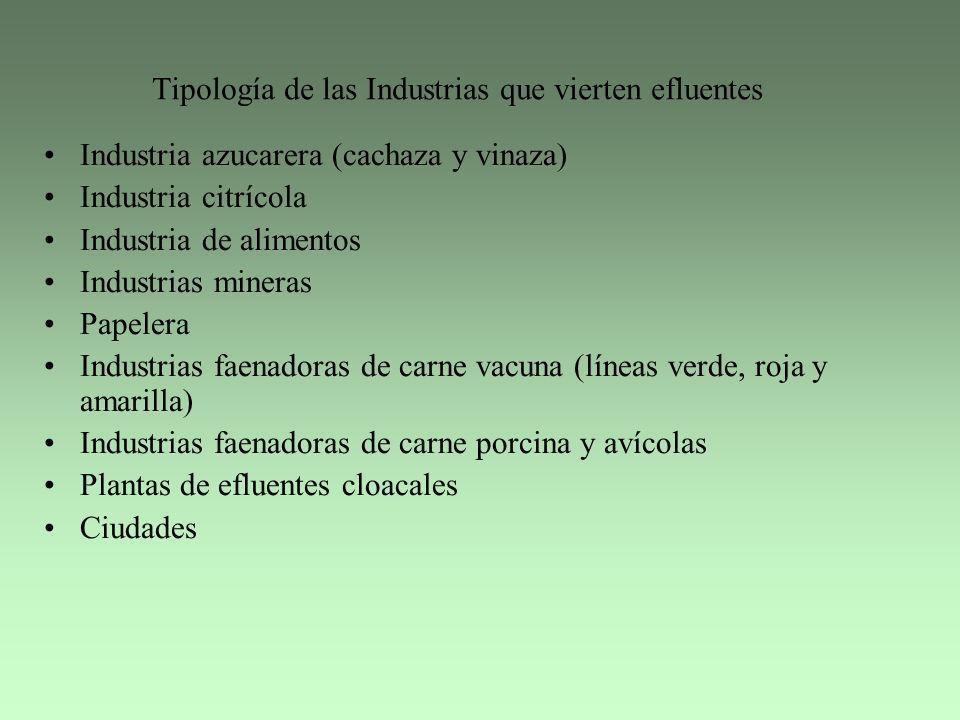 Tipología de las Industrias que vierten efluentes Industria azucarera (cachaza y vinaza) Industria citrícola Industria de alimentos Industrias mineras
