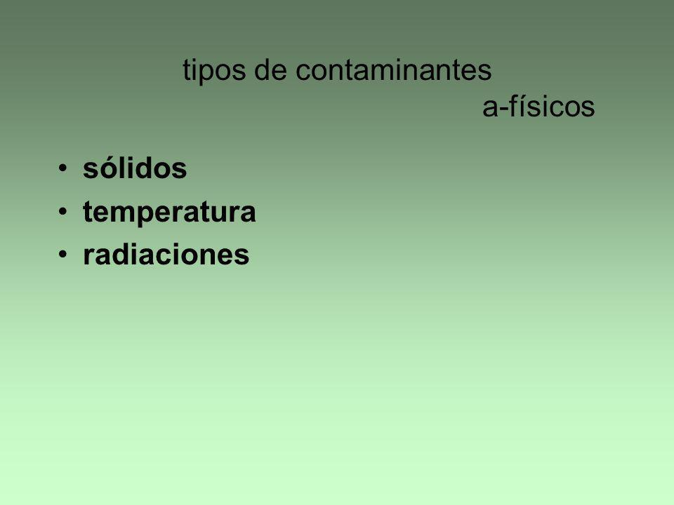 tipos de contaminantes a-físicos sólidos temperatura radiaciones