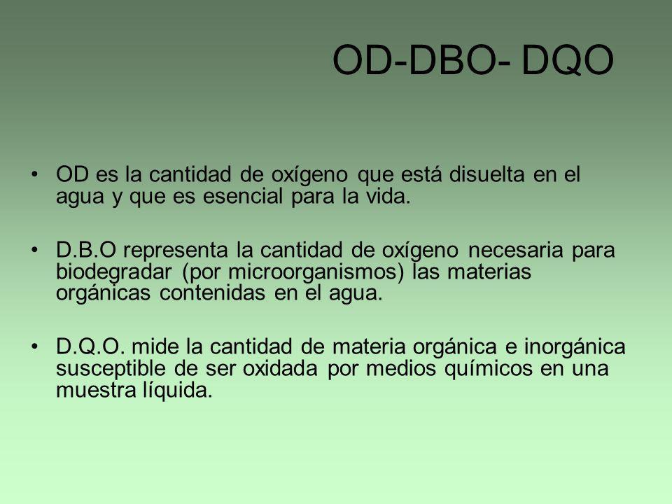 OD-DBO- DQO OD es la cantidad de oxígeno que está disuelta en el agua y que es esencial para la vida. D.B.O representa la cantidad de oxígeno necesari