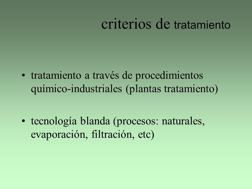 c-biológicos bacterias (Coliformes sp, Salmonella sp) virus, protozoarios algas fauna (aves, peces) flora
