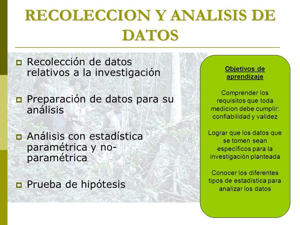 RECOLECCION Y ANALISIS DE DATOS Recolección de datos relativos a la investigación Preparación de datos para su análisis Análisis con estadística param
